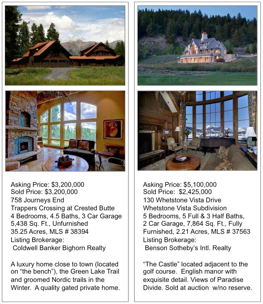 High Priced Homes in Crested Butte
