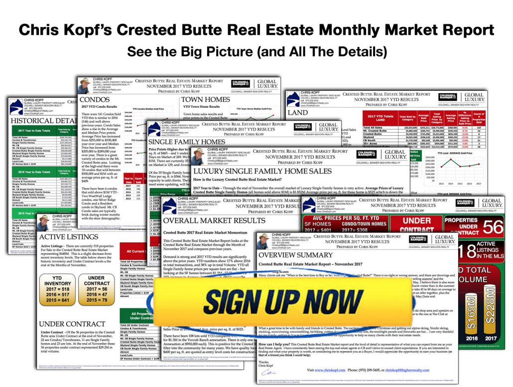 Crested Butte Real Estate Market Report November 2017