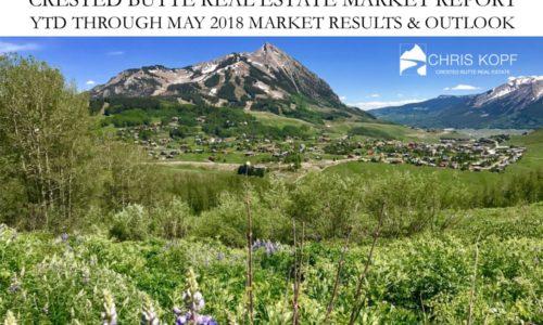JUNE 2018 Crested Butte Real Estate Market Report