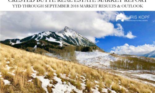 Crested Butte Real Estate Market Report October 2018