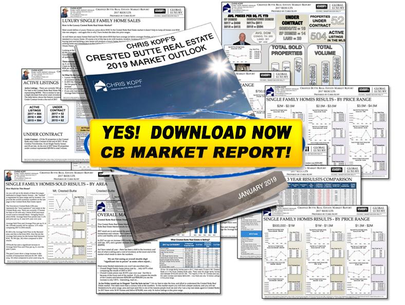 2019 Crested Butte Real Estate Market Outlook