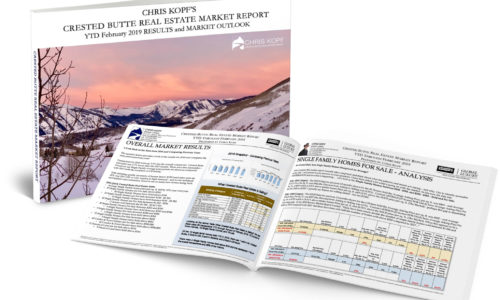 Crested Butte Real Estate Market Report YTD February