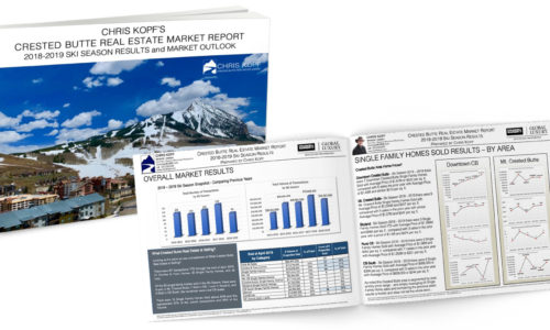 Crested Butte Real Estate Market Report 2018-2019 Ski Season