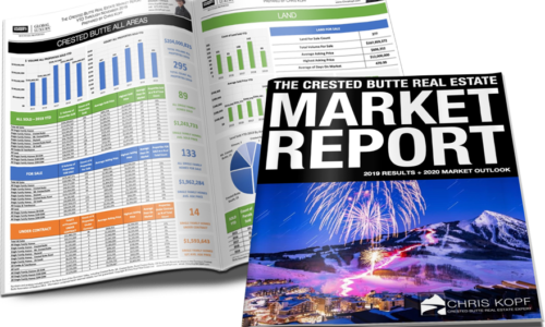 Crested Butte Real Estate 2019 Review