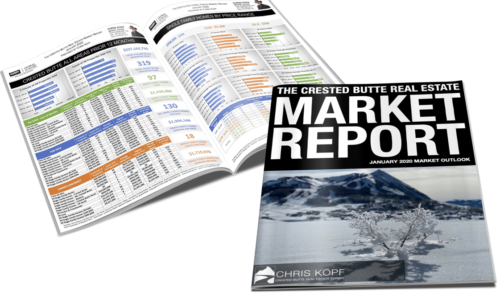 Crested Butte Real Estate Market Report January 2020