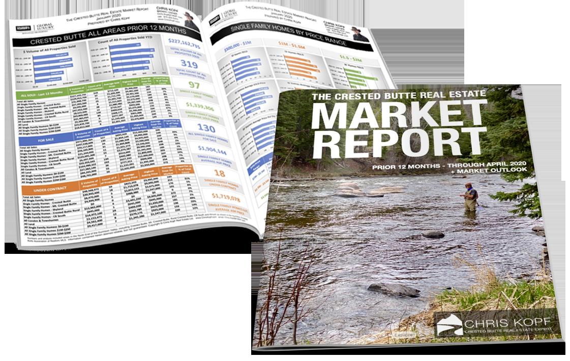 Crested Butte Real Estate Market Report APRIL 2020