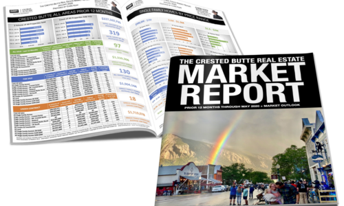 Crested Butte Real Estate Market Report MAY 2020