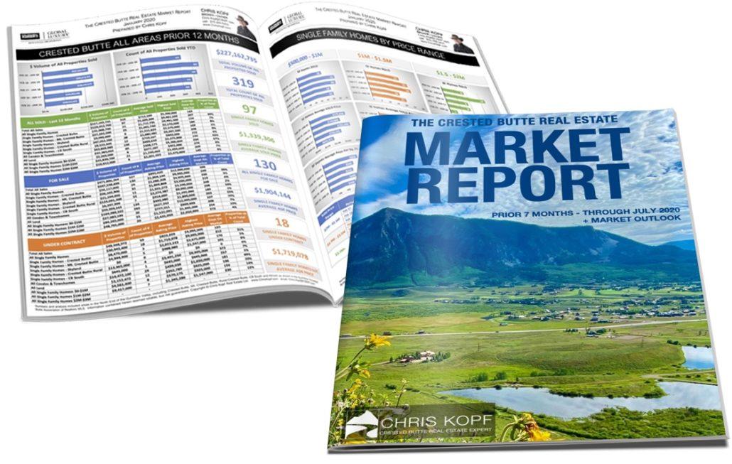 Crested Butte Real Estate Market Report JULY 2020