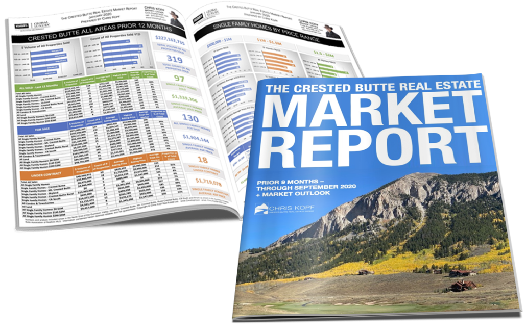 Crested Butte Real Estate Market Report September 2020