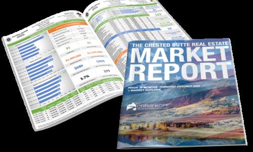Crested Butte Real Estate Market Report October 2020