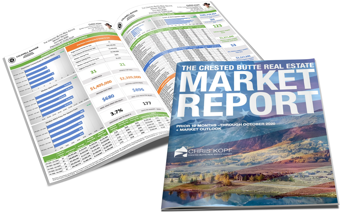 Crested Butte Real Estate Market Report October 2020