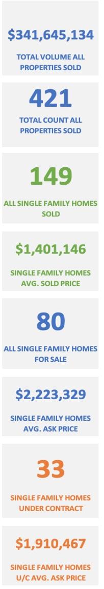 Crested Butte Real Estate Market Report November 2020