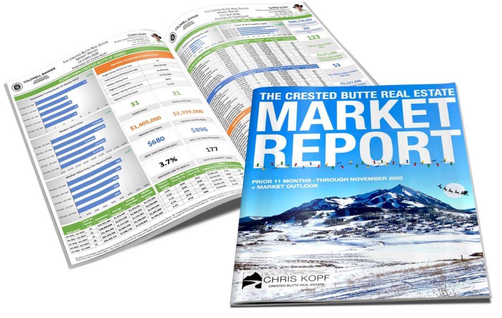 Crested Butte Real Estate Market Report Nov 2020