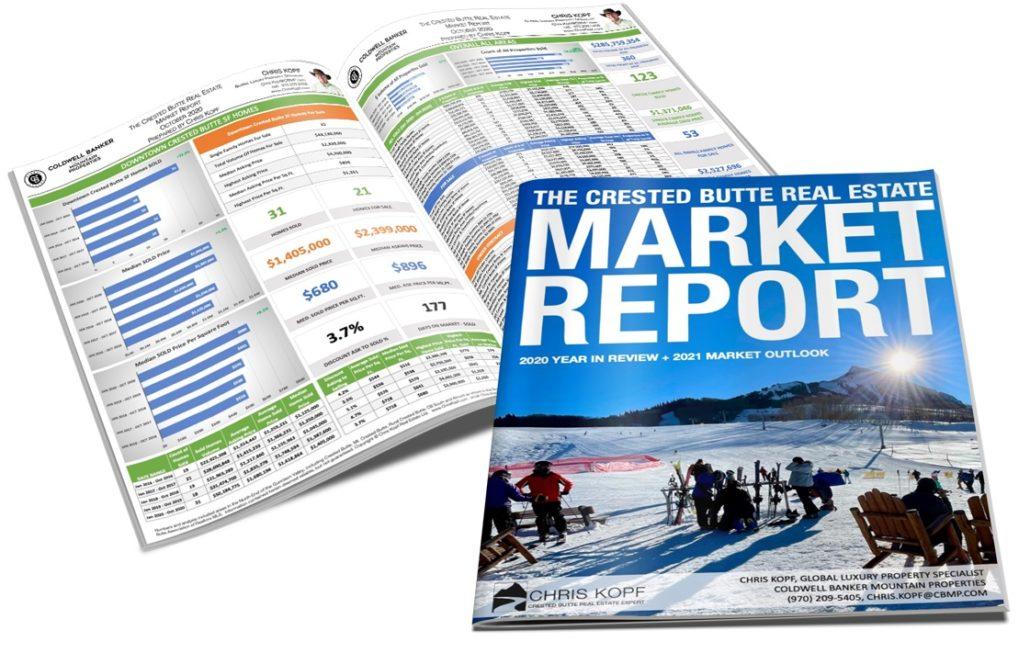 2020 Results Crested Butte Real Estate Market
