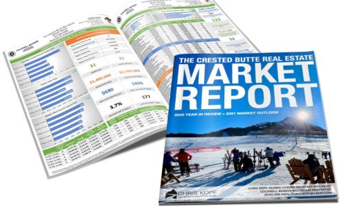 2020 Results Crested Butte Real Estate Market