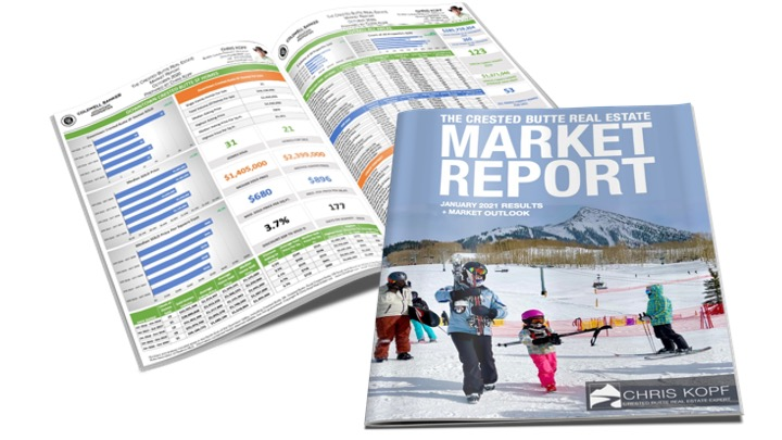 Crested Butte Real Estate Market Report January 2021