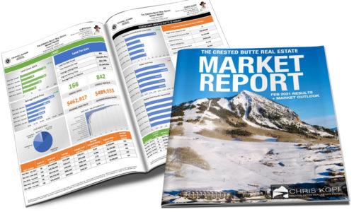 Crested Butte Real Estate Market Report Feb 2021