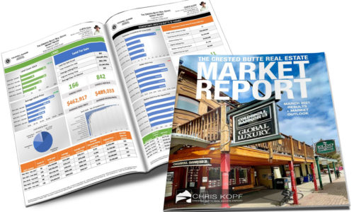 Crested Butte Real Estate Market Report March 2021